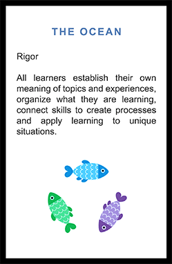 Go Fishing with UDL - The Ocean